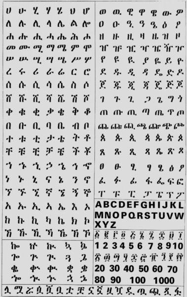 eritreische buchstaben
